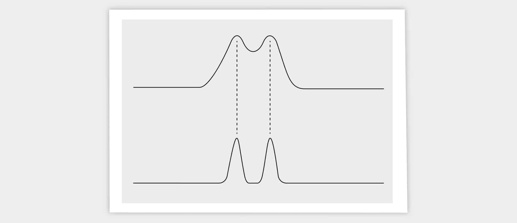 peak broadening, resolution, column efficiency, flow rate