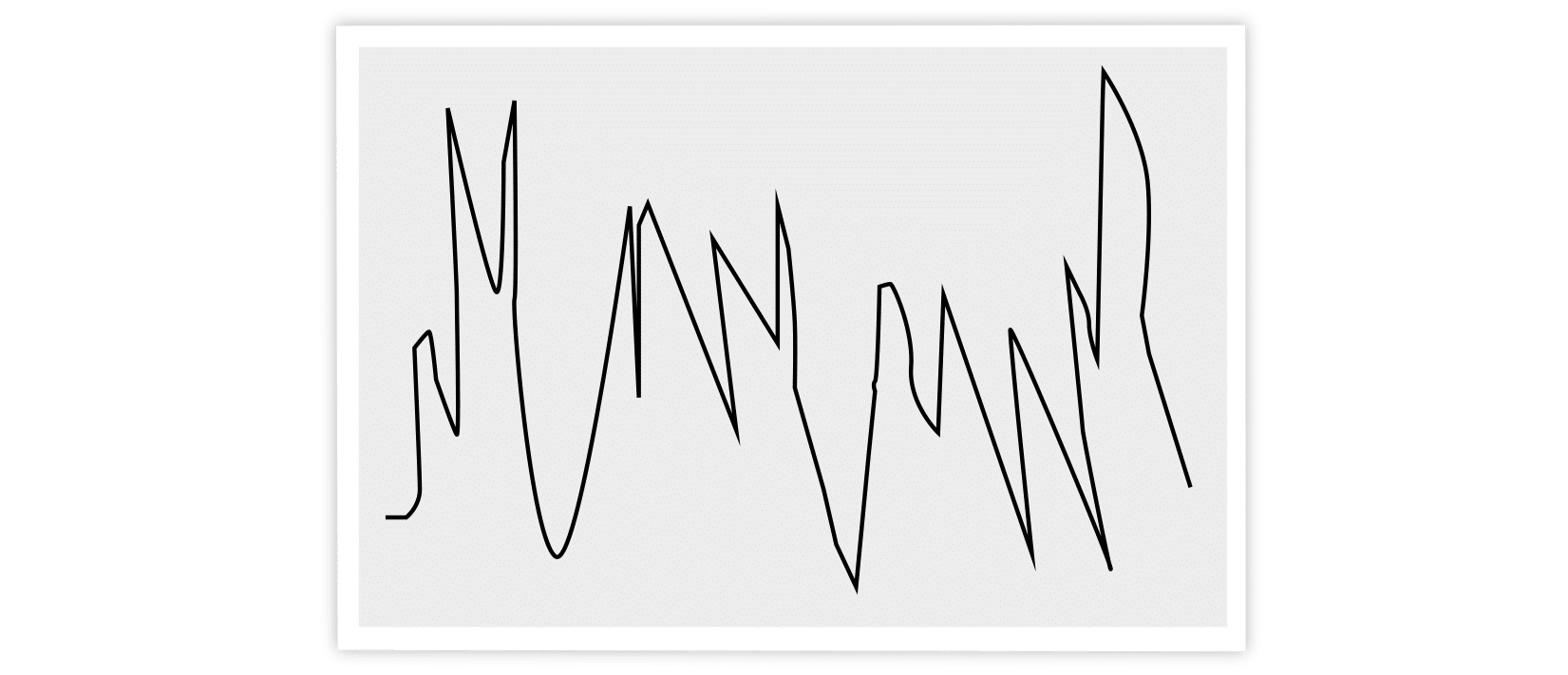 asymmetrical peak shapes, chromatography, chromatogram