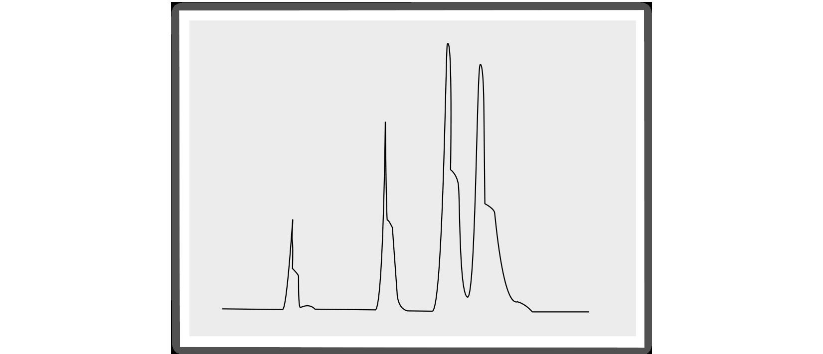 chromatography, peak tailing, chromatogram, peak shape
