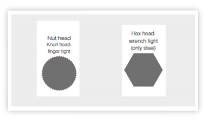 flash chromatography, chromatography system, preparative chromatography, HPLC, chromatography accessories, nut head, hex head